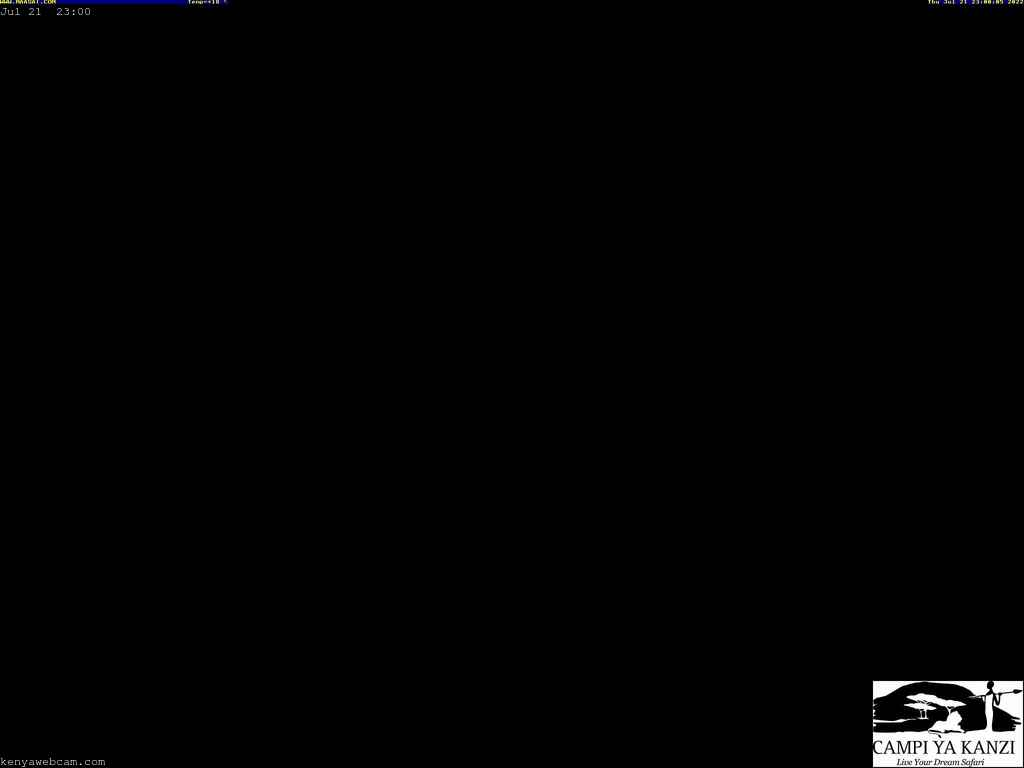Kenya – Mt. Kilimanjaro